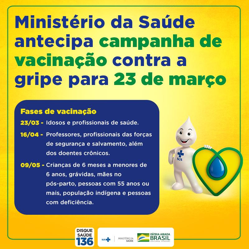 Resultado de imagem para SAÚDE/BRASIL: CAMPANHA DE VACINAÇÃO CONTRA GRIPE COMEÇA HOJE EM TODO O PAÍS
