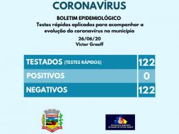 Secretaria Municipal de Saúde aplica mais 18 testes rápidos em profissionais de diversos setores
