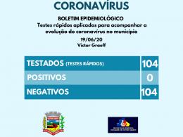 Secretaria Municipal de Saúde testa mais 29 profissionais para monitorar evolução do coronavírus no município