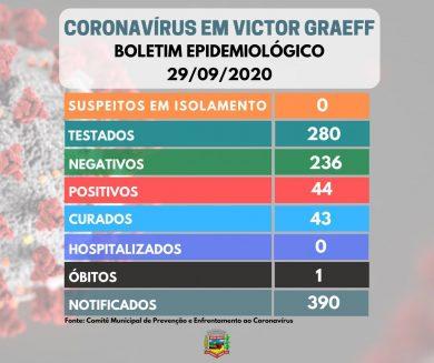 Victor Graeff registra primeiro óbito por coronavírus