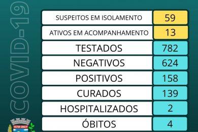 BOLETIM EPIDEMIOLÓGICO – 13/01/2021