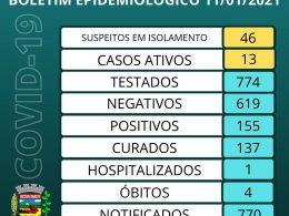 BOLETIM EPIDEMIOLÓGICO – 11/01/2021
