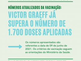 Victor Graeff já aplicou mais de 1700 doses da vacina contra o Covid-19