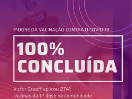 Victor Graeff possui 100% da população adulta vacinada com primeira dose ou dose única